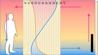 calefaccion-por-conveccion