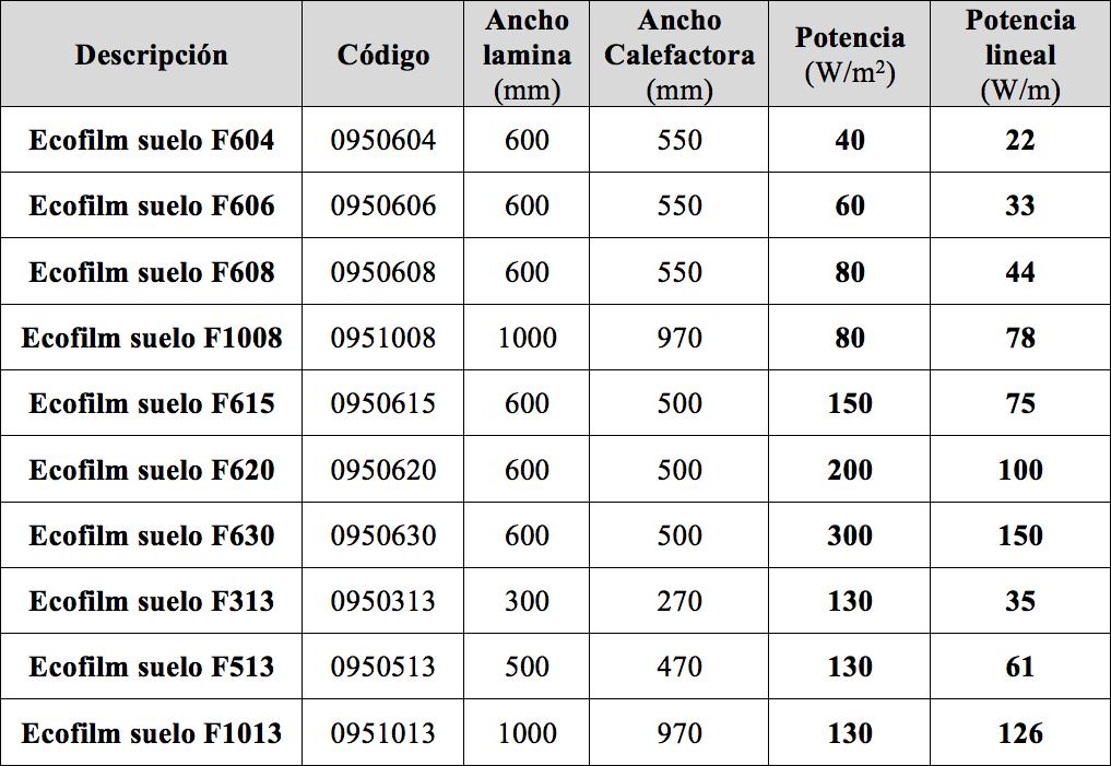 folio-radiante-productos-1