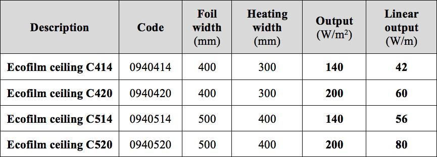 folio-radiante-productos-2