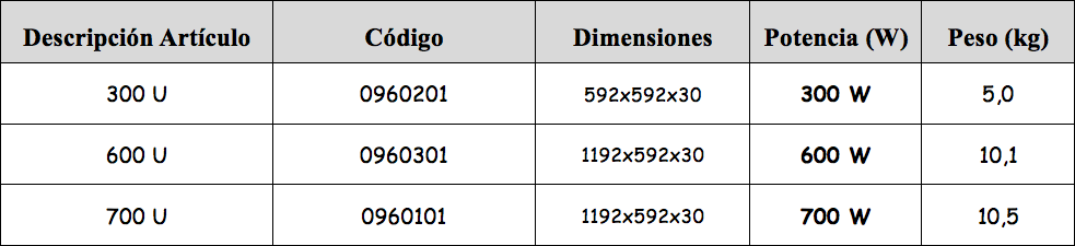gama-baja-temperatura-1