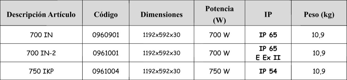gama-baja-temperatura-3