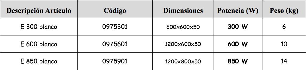 gama-baja-temperatura-4