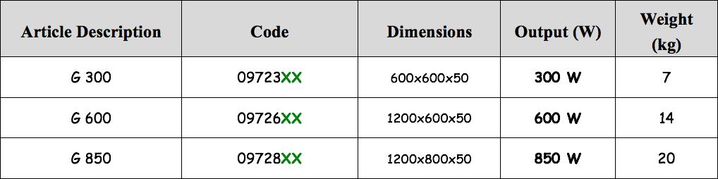 gama-baja-temperatura-5
