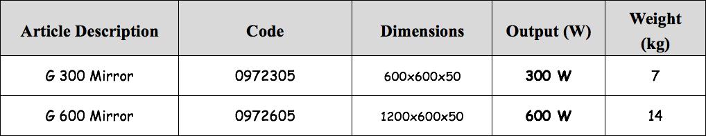 gama-baja-temperatura-6