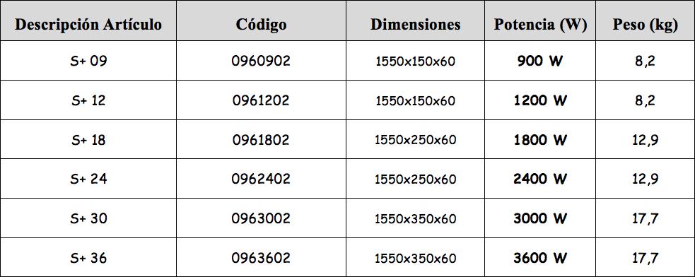 gama-paneles-alta-temperatura-1