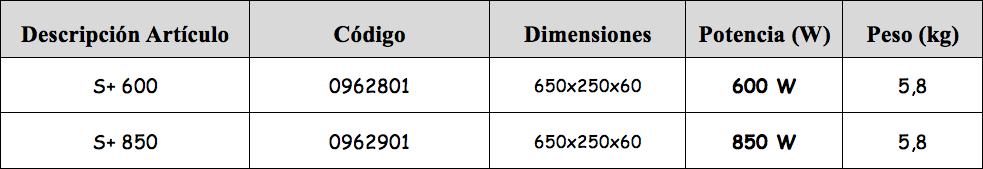 gama-paneles-alta-temperatura-2