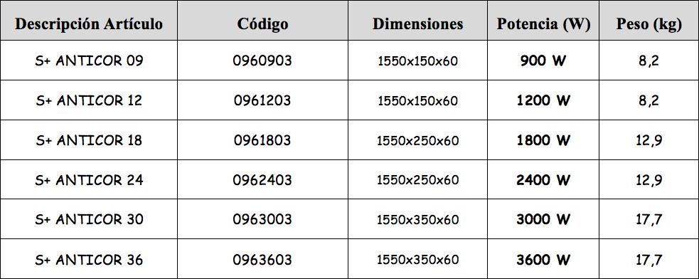 gama-paneles-alta-temperatura-3