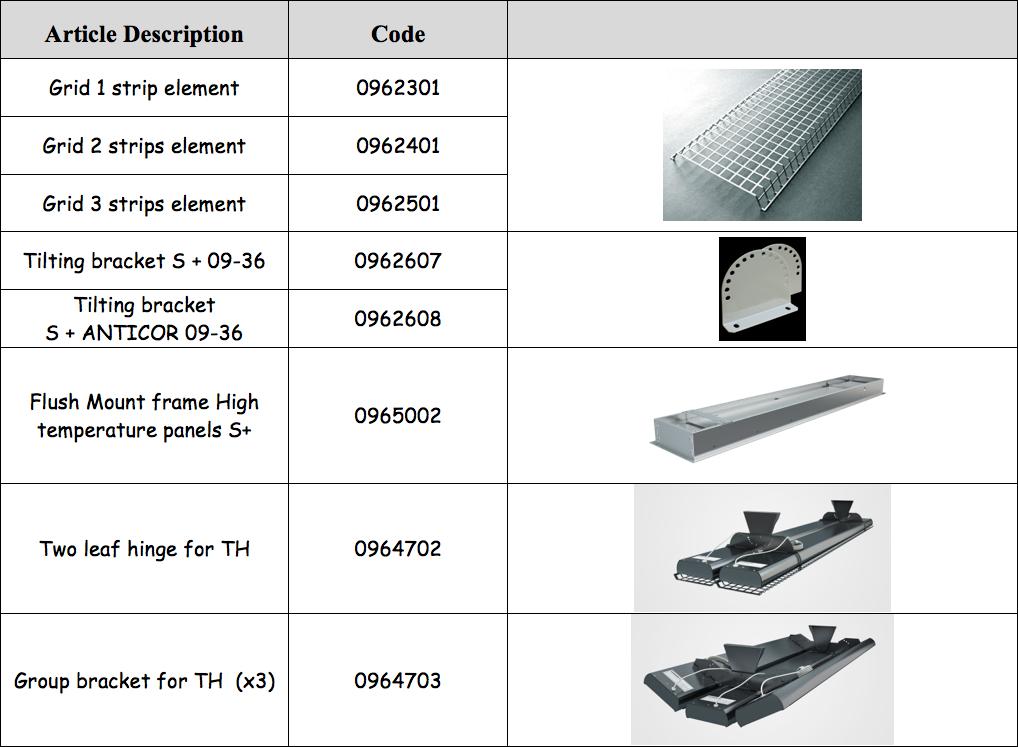 gama-paneles-alta-temperatura-4
