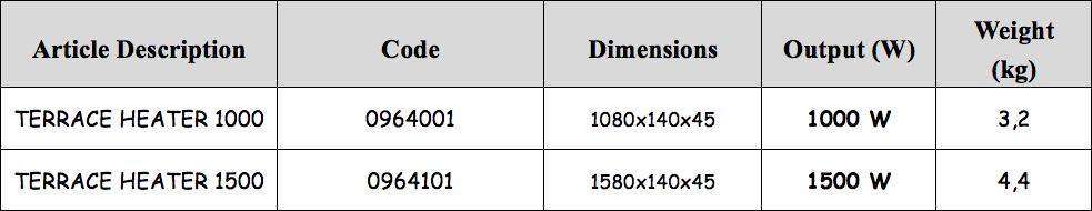 gama-paneles-alta-temperatura-5