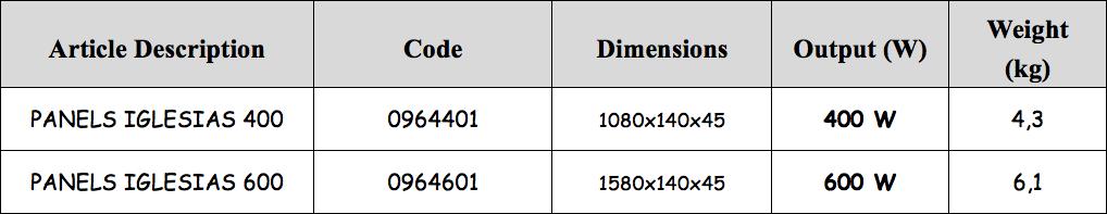 gama-paneles-alta-temperatura-6