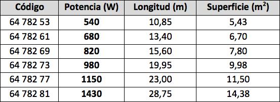 malla-adpszv-100-ancho-50