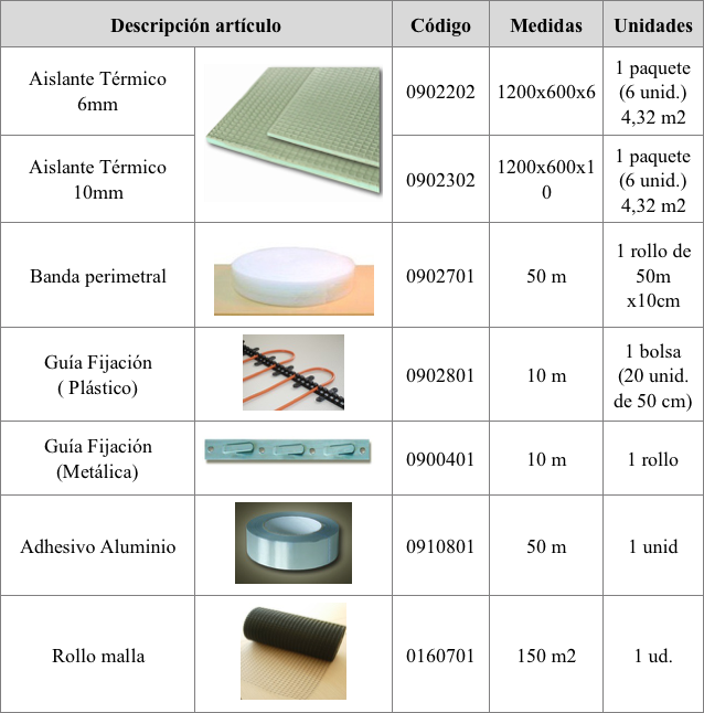 accesorios-cable-calefactor
