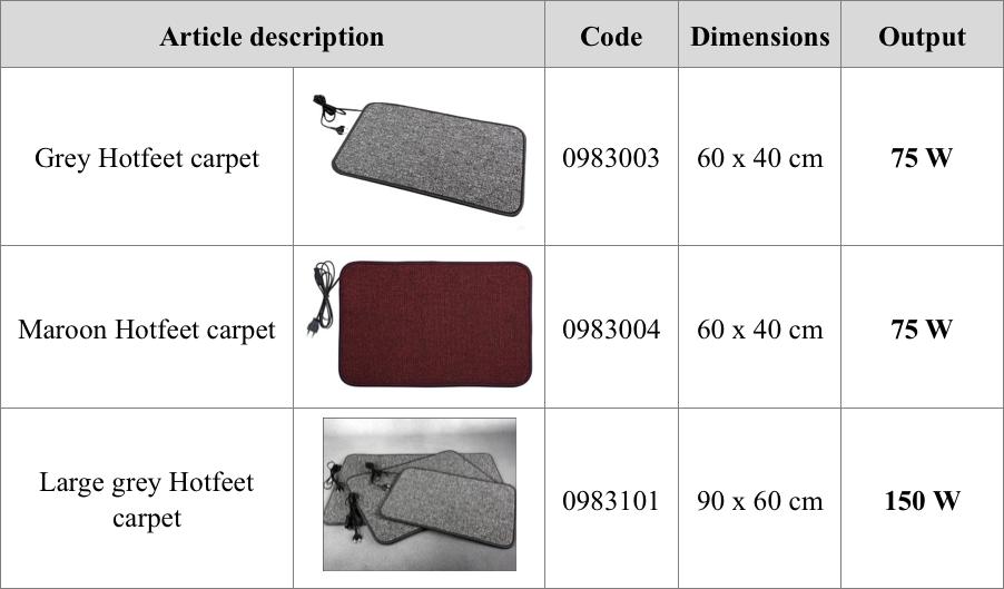 alfombra-calientapies-moqueta