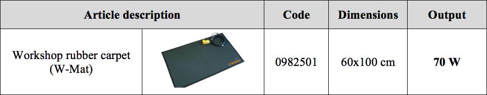 alfombra-calientapies-talleres