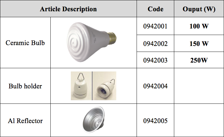 bombillas-ceramica-accesorios