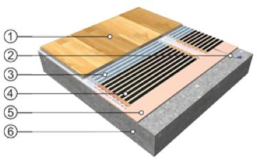 calefaccion-vivienda-suelo-radiante-2