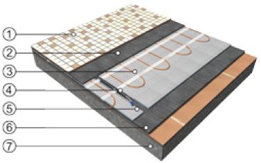 calefaccion-vivienda-suelo-radiante-3