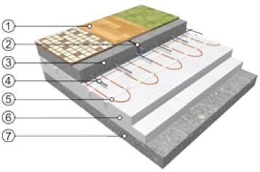 calefaccion-vivienda-suelo-radiante-5