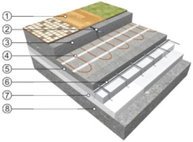 Calefacci n de vivienda suelo radiante celhit - Calefaccion suelo radiante electrico ...
