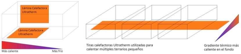productos-ultratherm-detalles-1