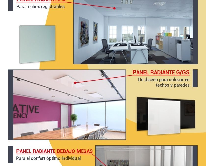 Paneles radiantes eléctricos: La mejor solución para la oficina.