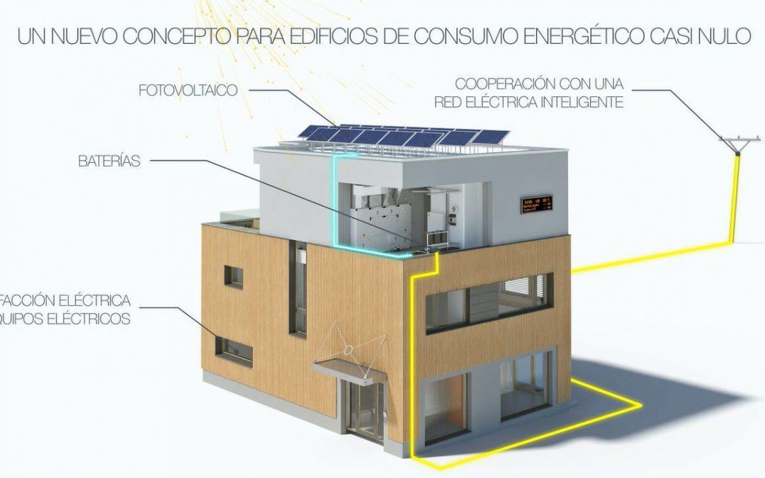 Nuevo concepto para edificios de consumo energético casi nulo
