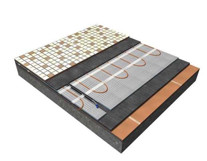 Kit manta calefactora 150 w m2 ancho 25 cm for Suelo radiante electrico precio m2