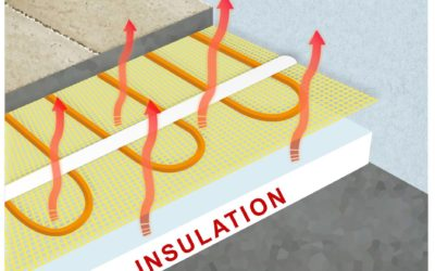 Installation of electric underfloor heating with heating mats