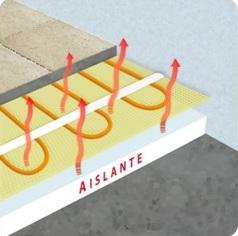 Instalación de suelo radiante eléctrico por manta calefactora. Parte 1.