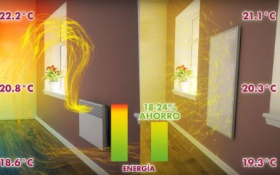Todo lo que necesitas saber sobre los paneles radiantes eléctricos ¡Controla precisamente dónde y cómo calentar!